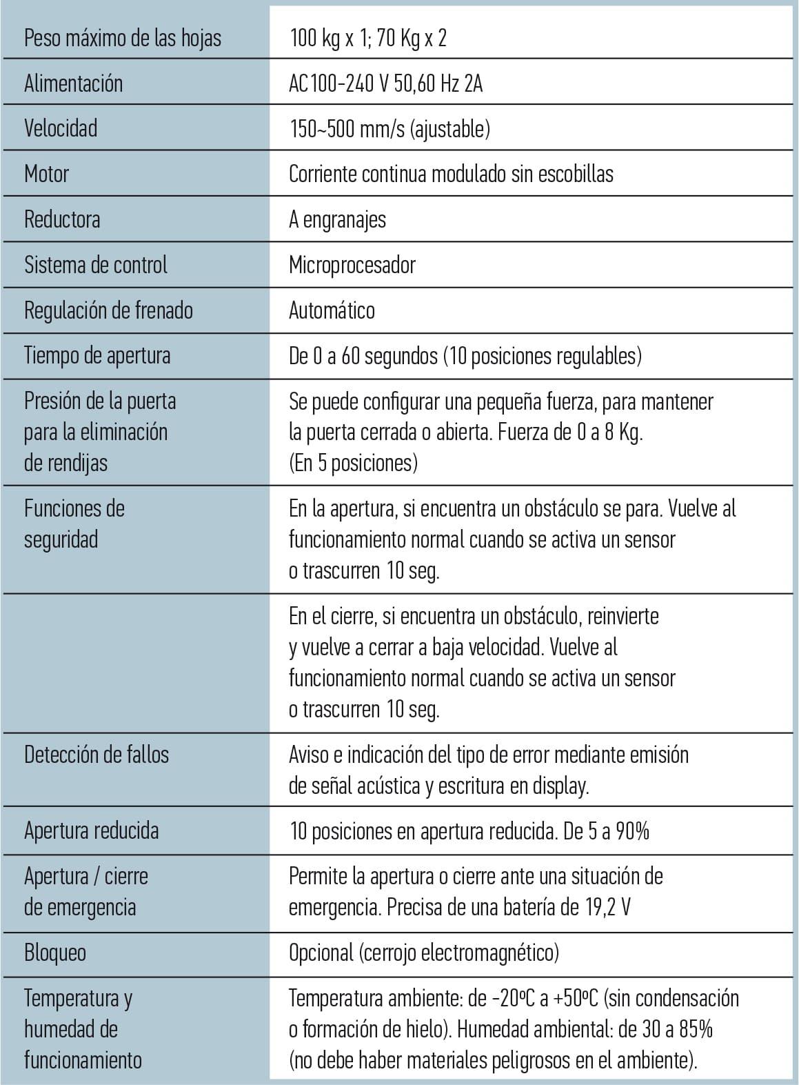 caracteristicas-basicsl