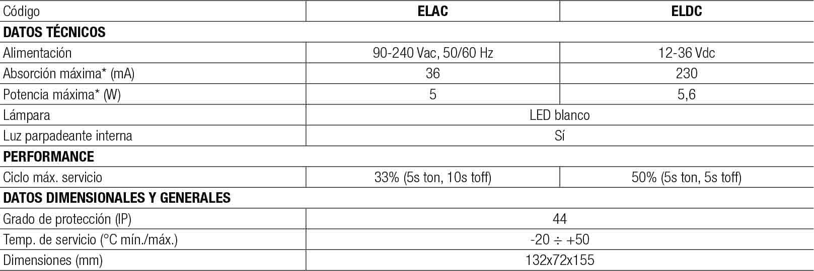 caracteristicas-elac-eldc