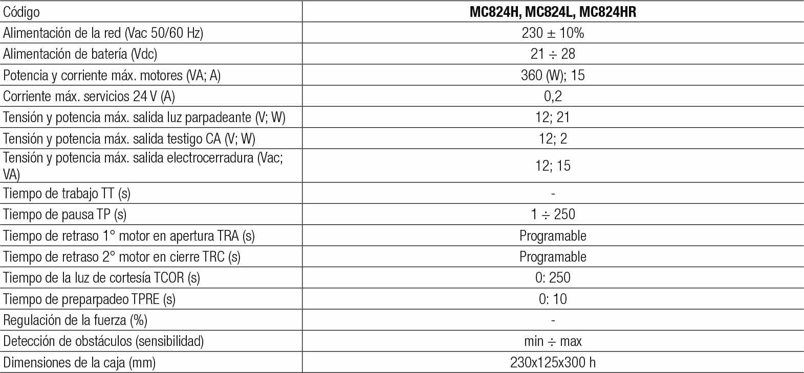 caracteristicas-mc824h-mc824hr-mc824l