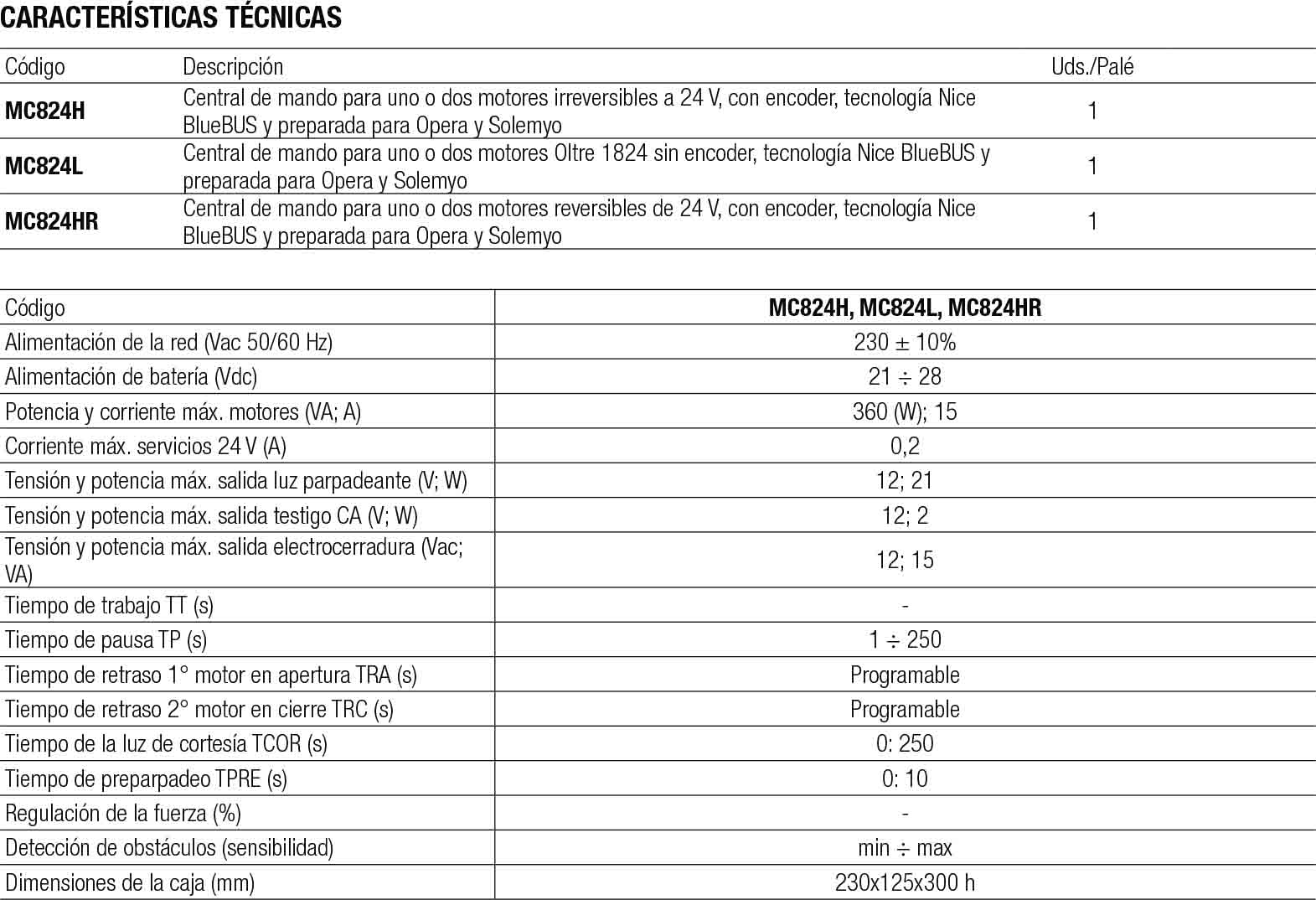 caracteristicas-mc824hrr10