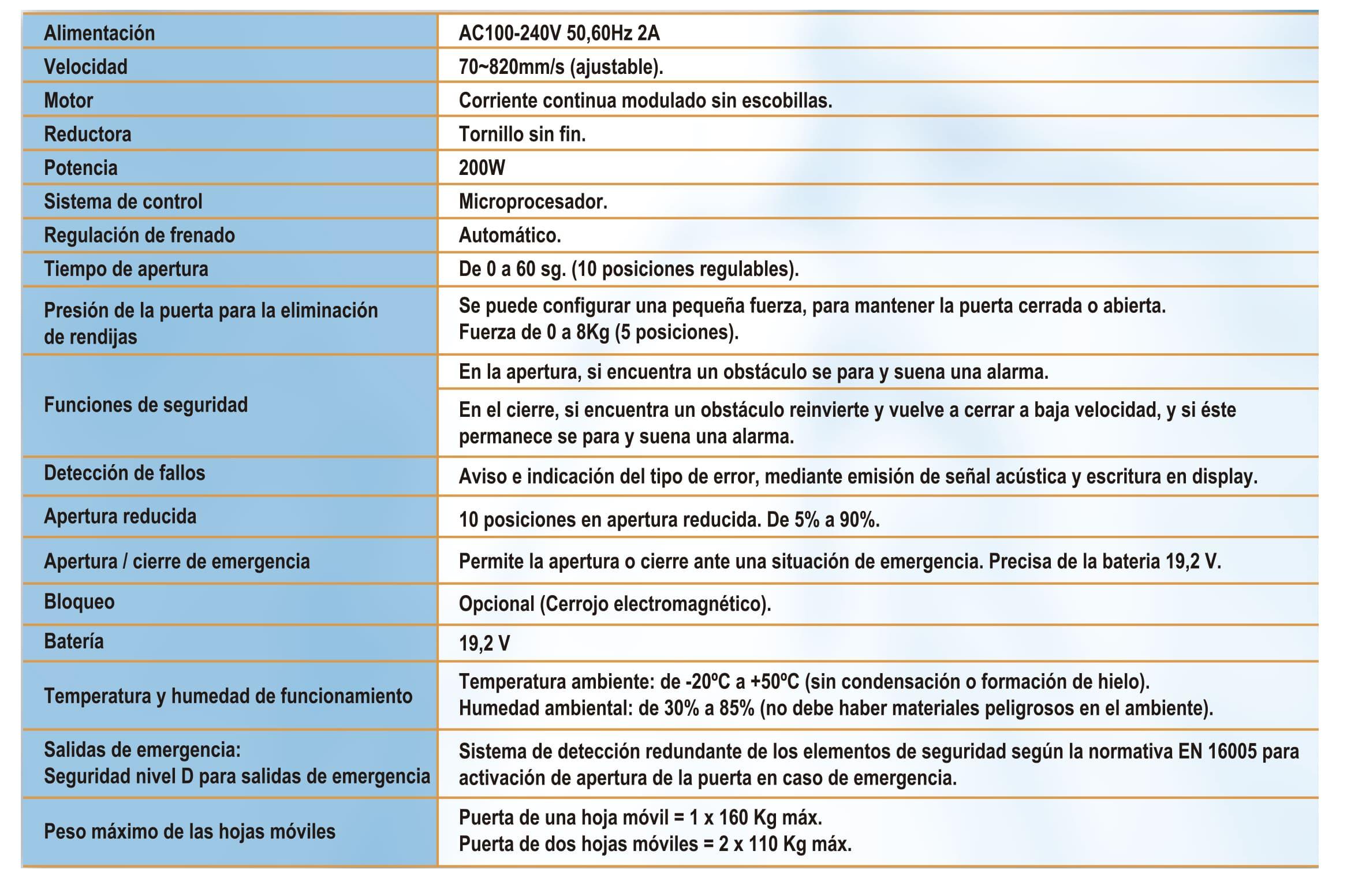 caracteristicas-mi-75