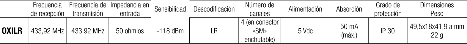 caracteristicas-oxilr