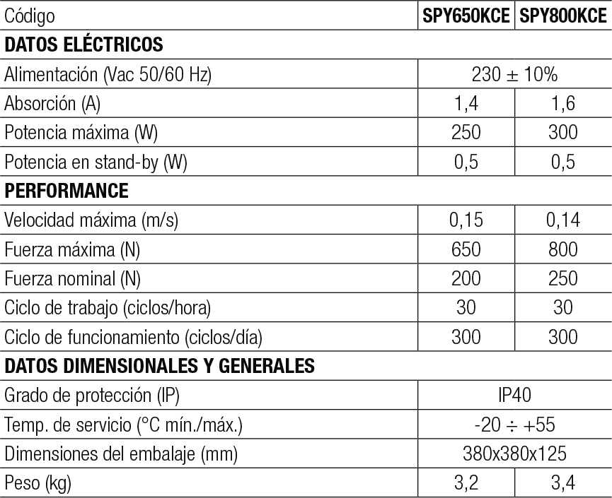 caracteristicas-spy650-spy800