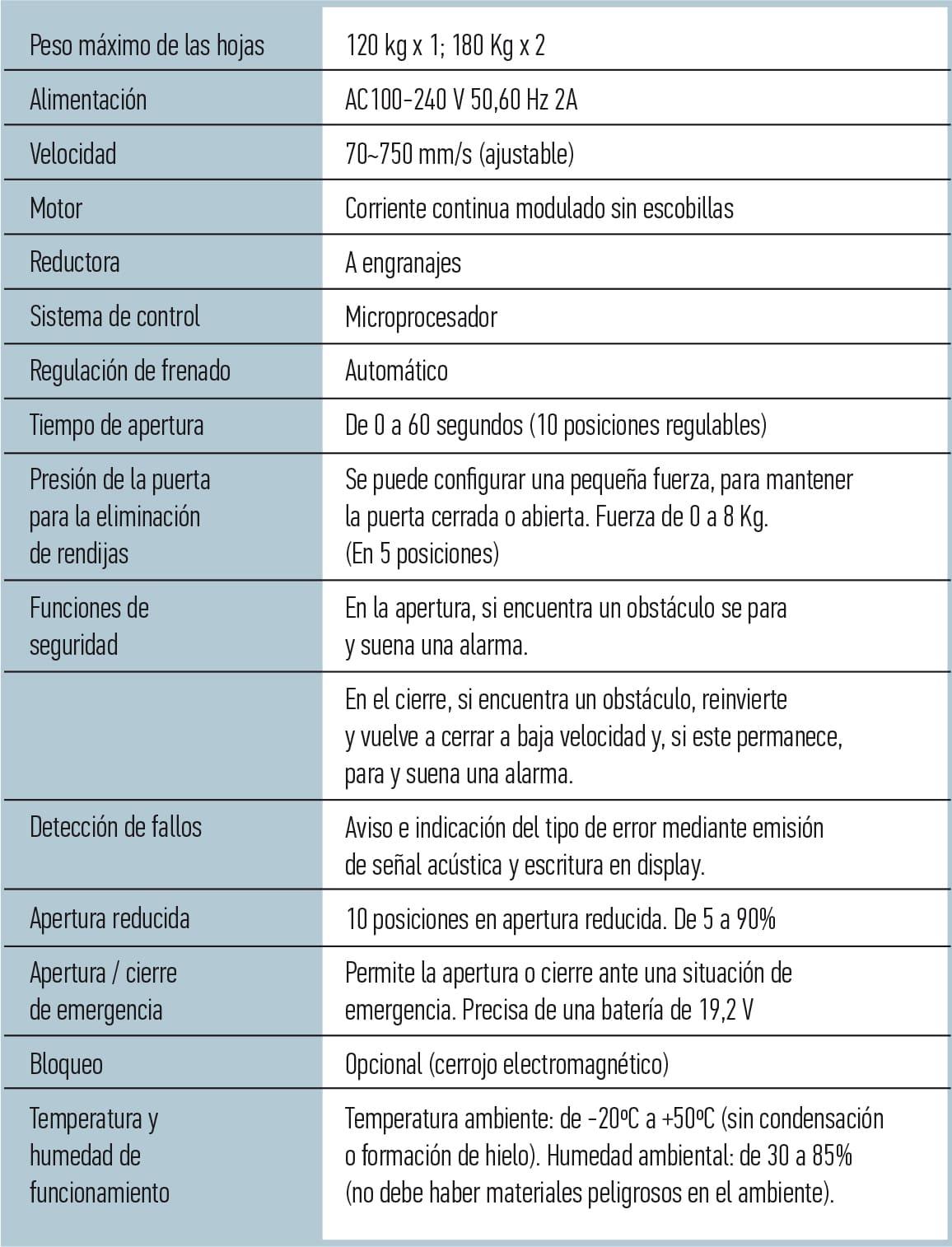 caracteristicas-st-mi-50n