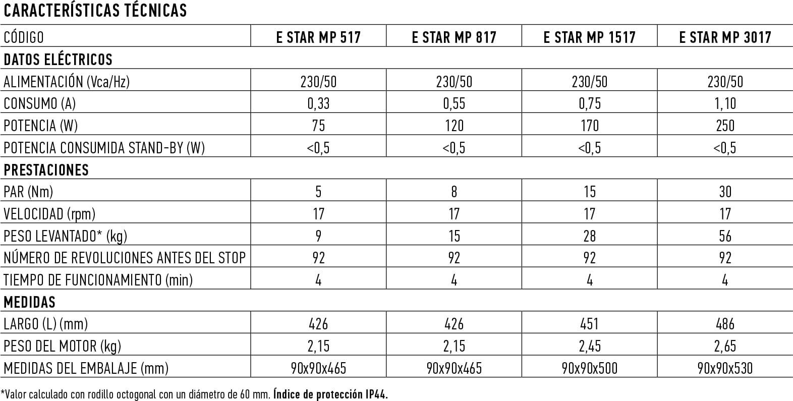 caracteristicas-star-mp