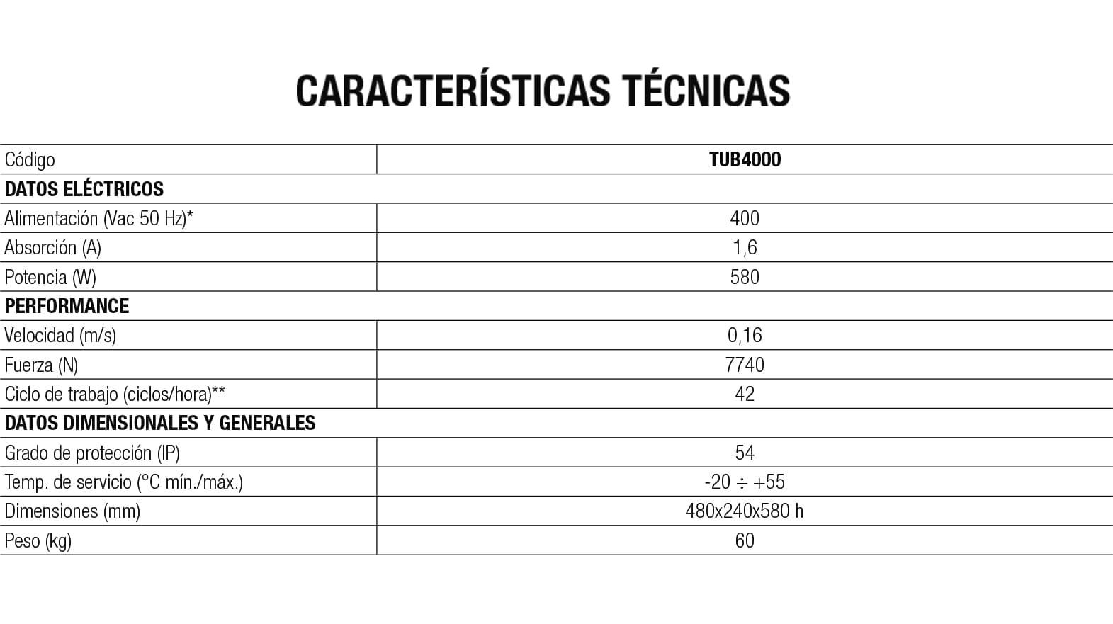 caracteristicas-tub4000