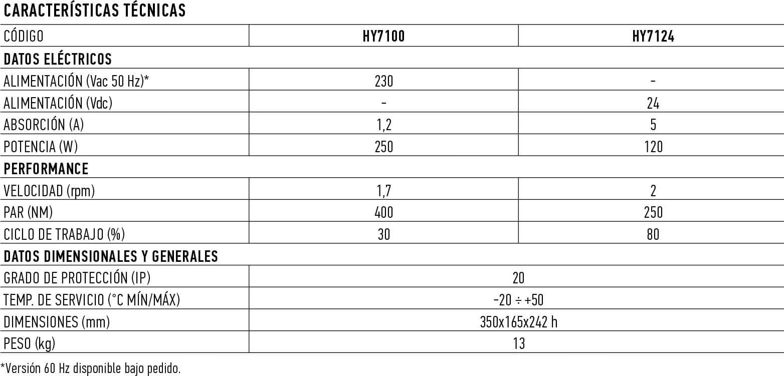 hyppo-7100-7124