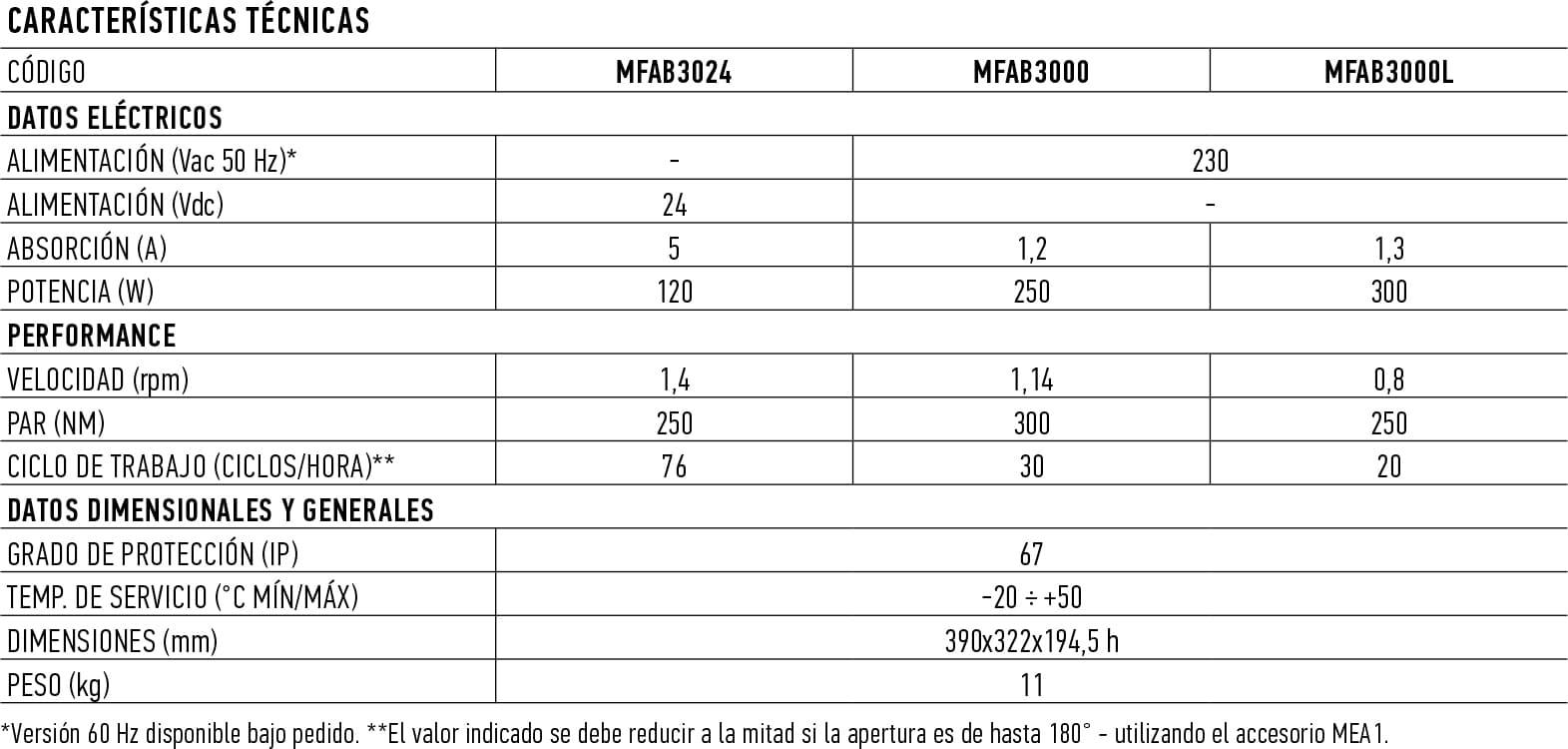 mfab3024-3000-3000l