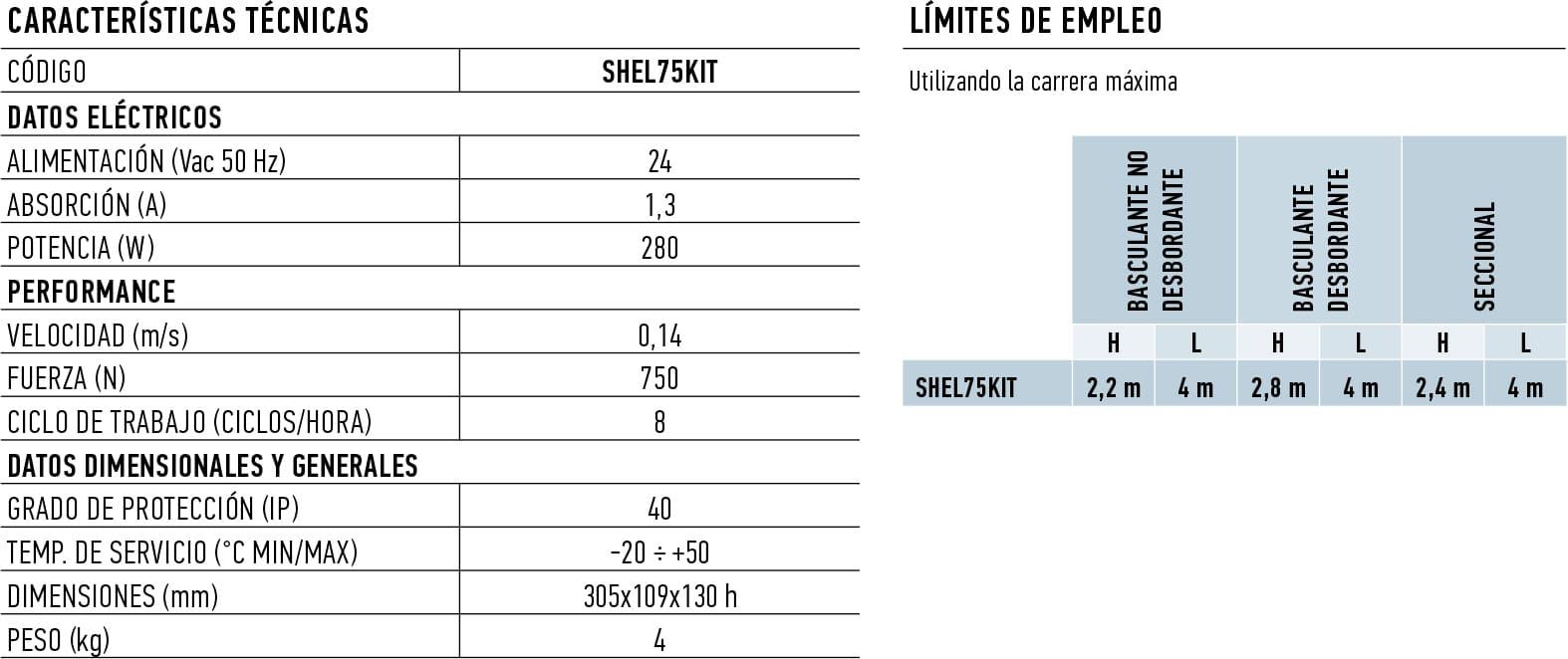 shel-75-kit
