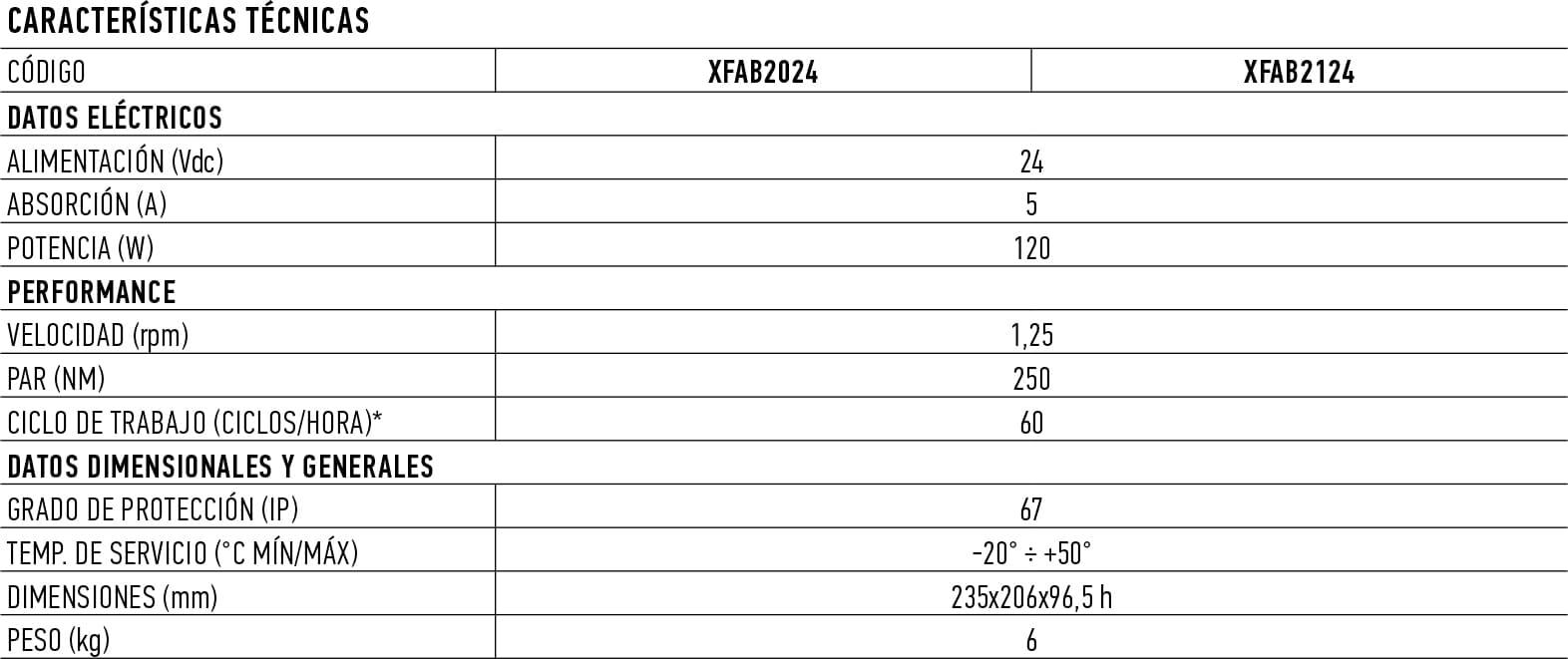 xfab2024-2124
